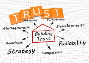 Trust as concept