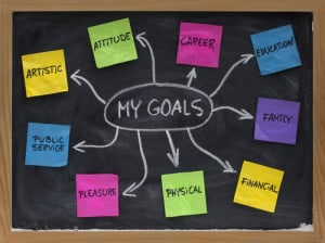 virtual assistant goal setting
